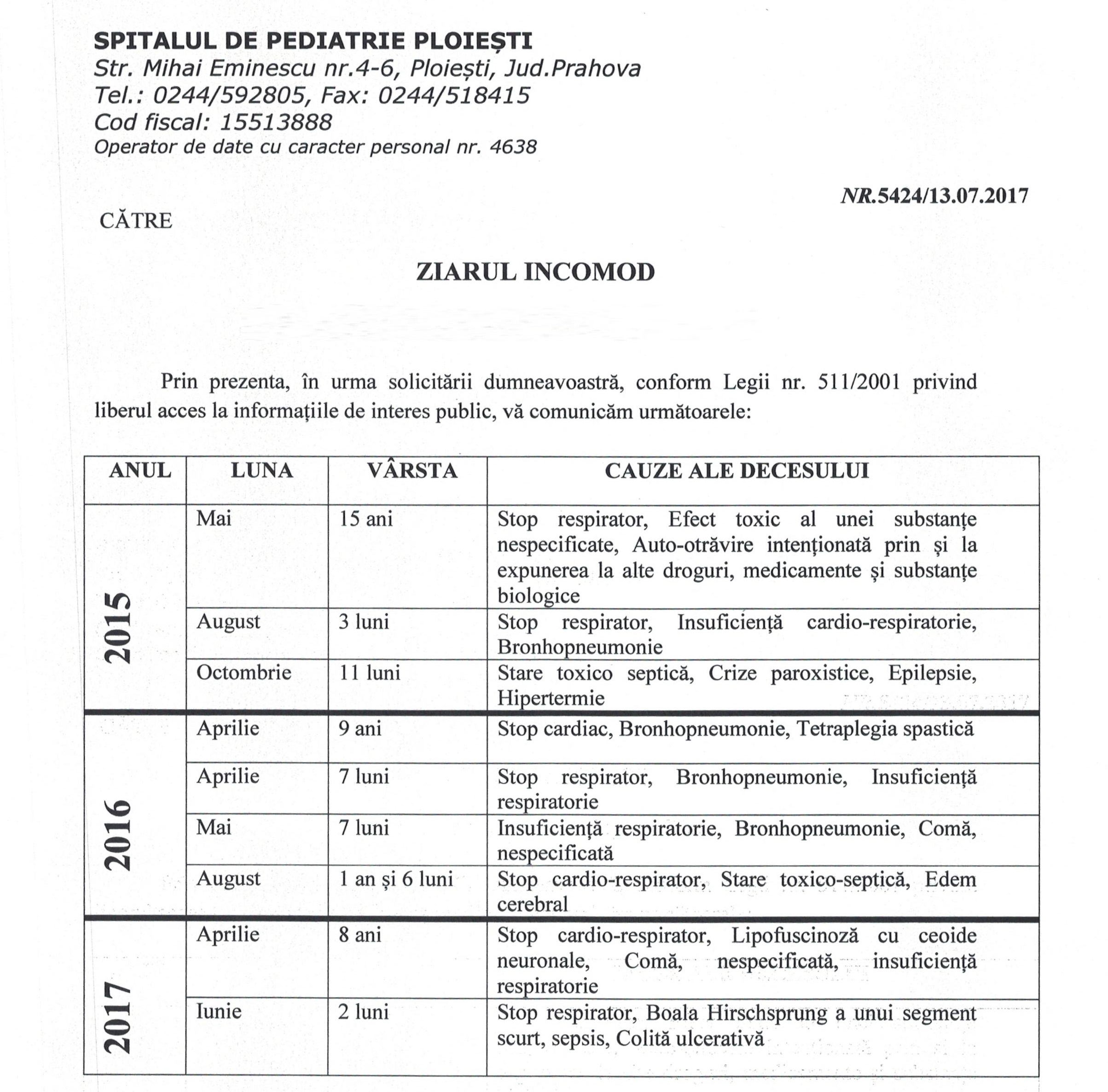Adresa raspuns Ziarul Incomod-page-001